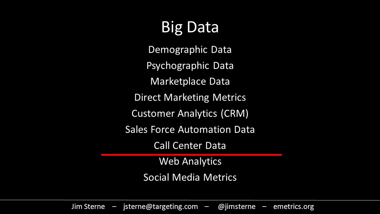 Find more like these Find more like these Find more like these Color = segment Size = LTV Relinquish to competition $ $ $ $ $ $ Jim Sterne – jsterne@targeting.com – @jimsterne – emetrics.org The Art of Marketing Analysis