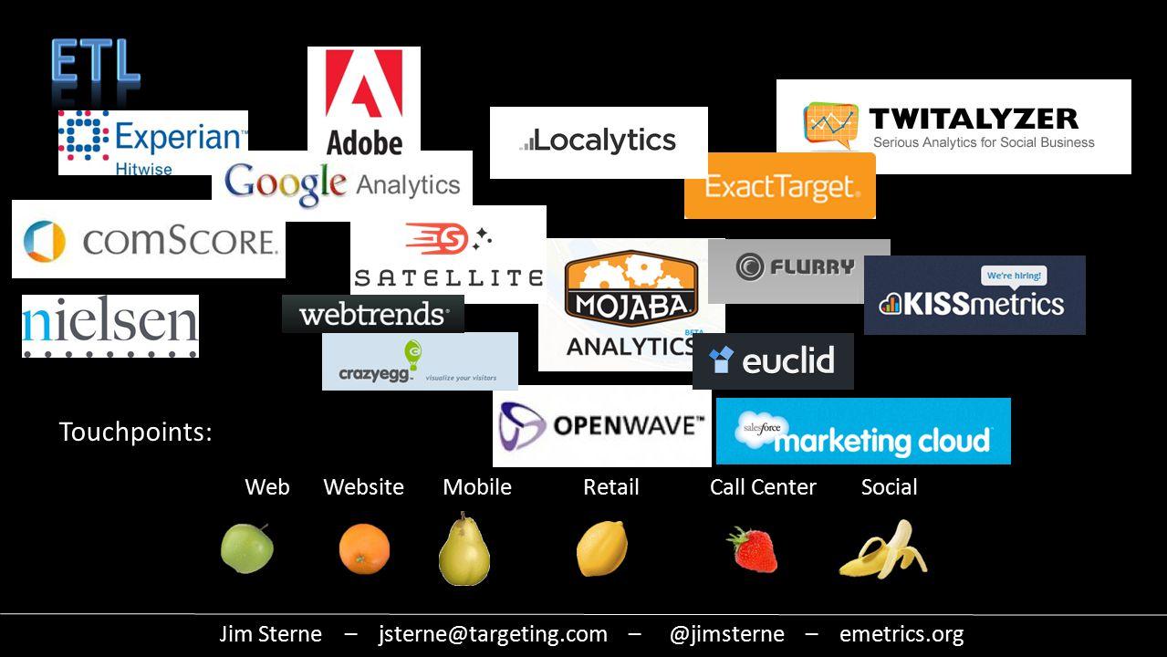 Web Website Mobile Retail Call Center Social Jim Sterne – jsterne@targeting.com – @jimsterne – emetrics.org Touchpoints:
