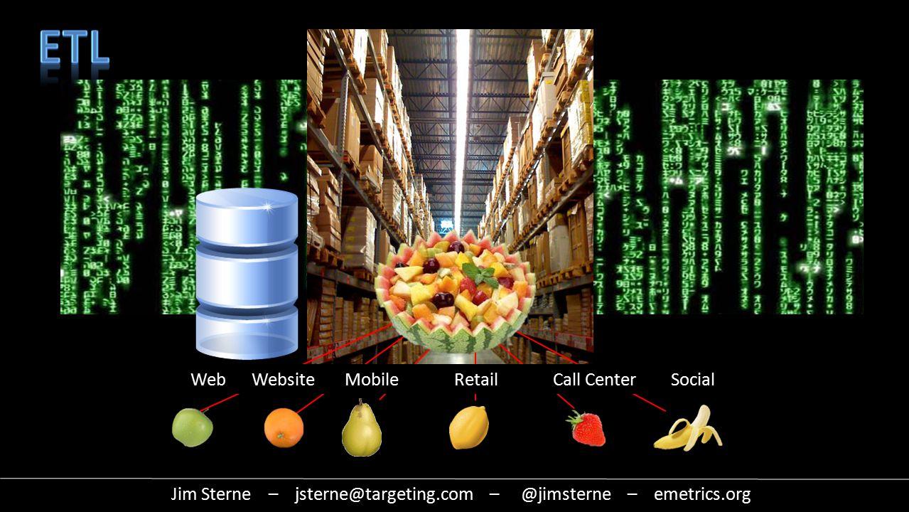 Web Website Mobile Retail Call Center Social Jim Sterne – jsterne@targeting.com – @jimsterne – emetrics.org