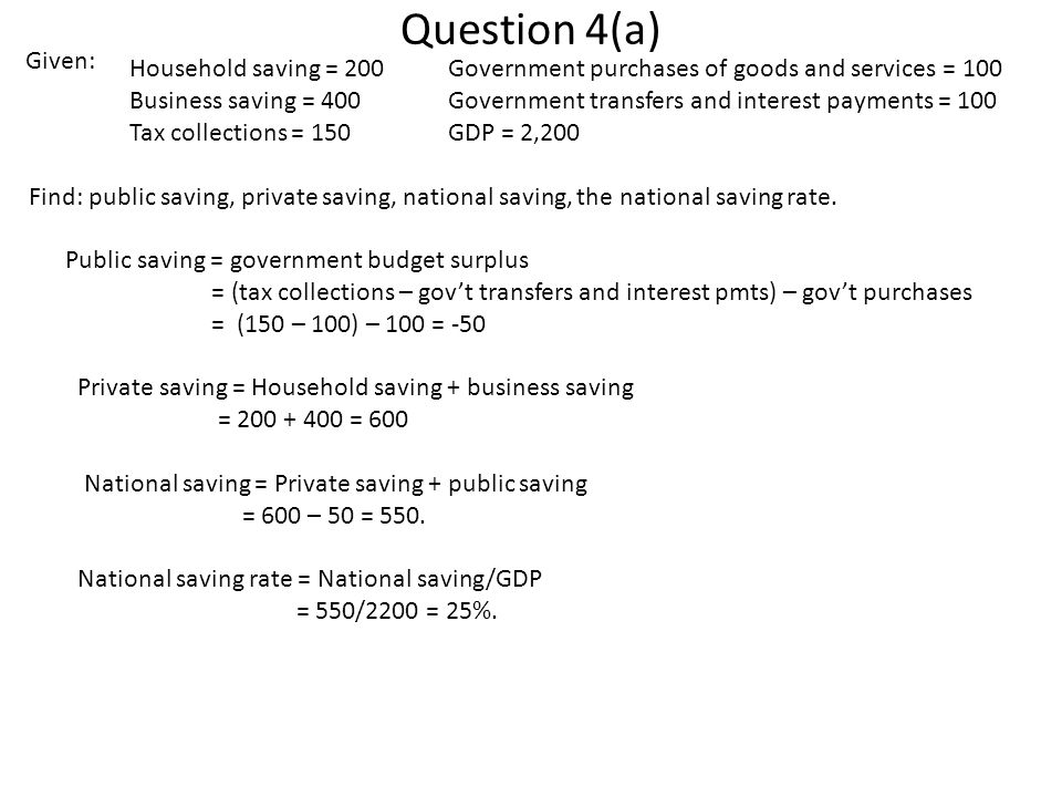 Question 4(a) Household saving = 200Government purchases of goods and services = 100 Business saving = 400Government transfers and interest payments = 100 Tax collections = 150 GDP = 2,200 Find: public saving, private saving, national saving, the national saving rate.
