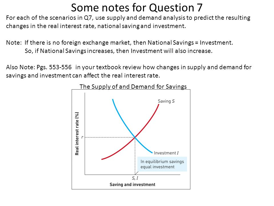 Some notes for Question 7 For each of the scenarios in Q7, use supply and demand analysis to predict the resulting changes in the real interest rate, national saving and investment.