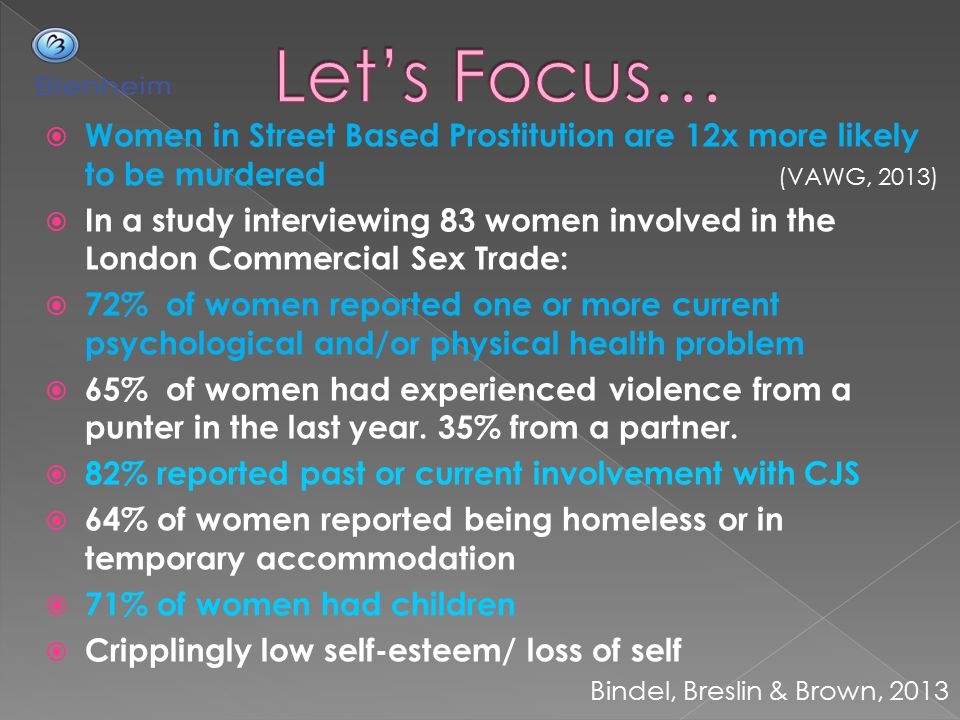  Women in Street Based Prostitution are 12x more likely to be murdered (VAWG, 2013)  In a study interviewing 83 women involved in the London Commercial Sex Trade:  72% of women reported one or more current psychological and/or physical health problem  65% of women had experienced violence from a punter in the last year.