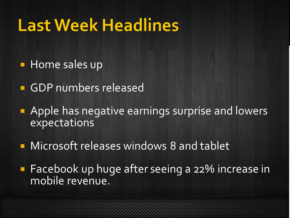  Home sales up  GDP numbers released  Apple has negative earnings surprise and lowers expectations  Microsoft releases windows 8 and tablet  Facebook up huge after seeing a 22% increase in mobile revenue.