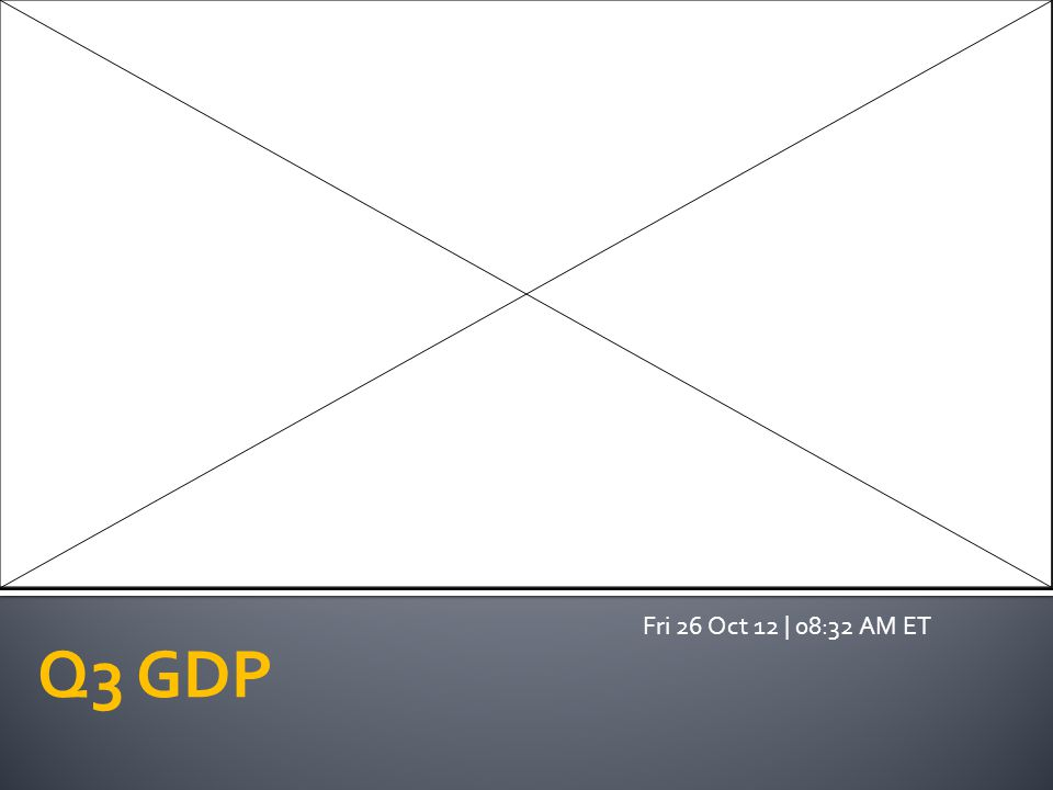 Q3 GDP Fri 26 Oct 12 | 08:32 AM ET