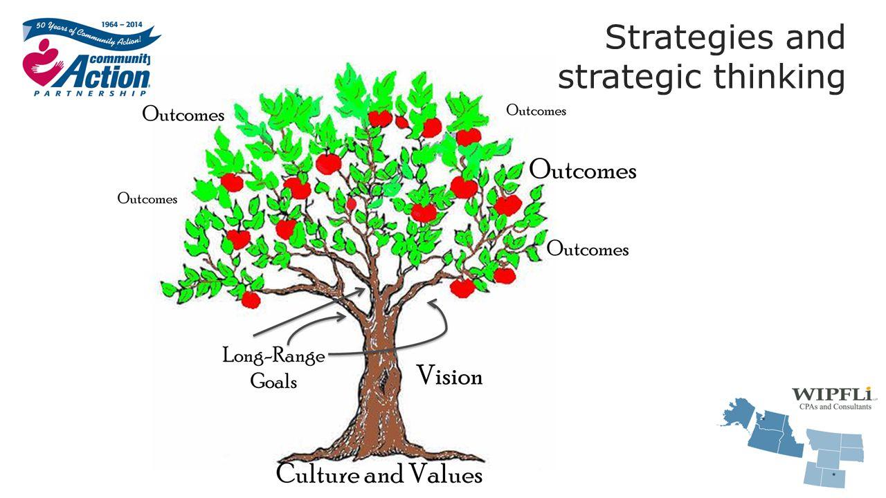 Strategies and strategic thinking