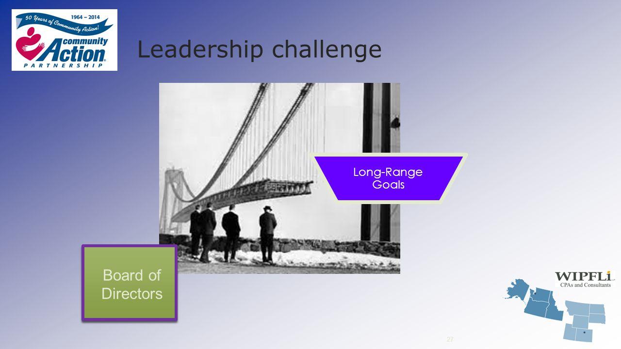 Long-Range Goals Board of Directors 27 Leadership challenge