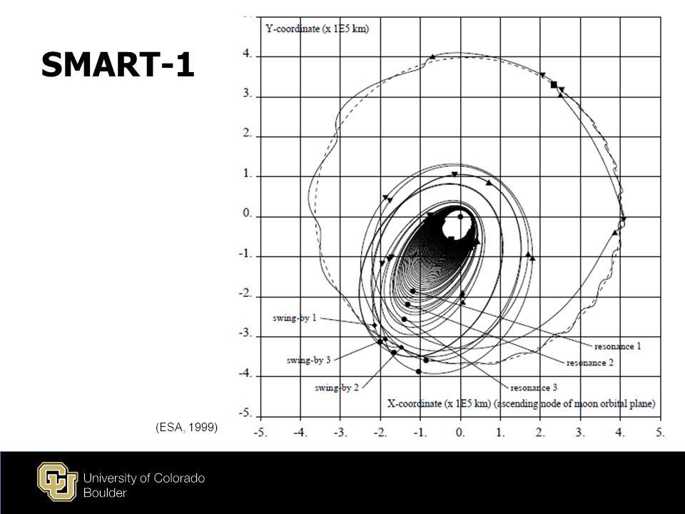 SMART-1 (ESA, 1999)