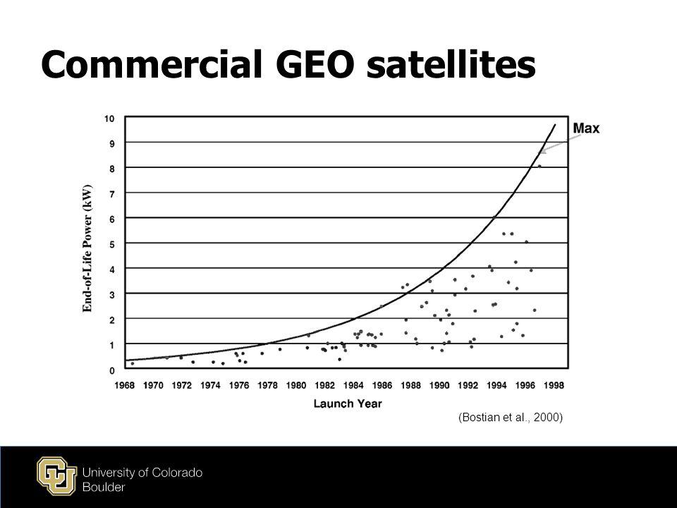Commercial GEO satellites (Bostian et al., 2000)