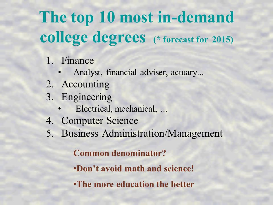 The top 10 most in-demand college degrees (* forecast for 2015) 1.Finance Analyst, financial adviser, actuary...