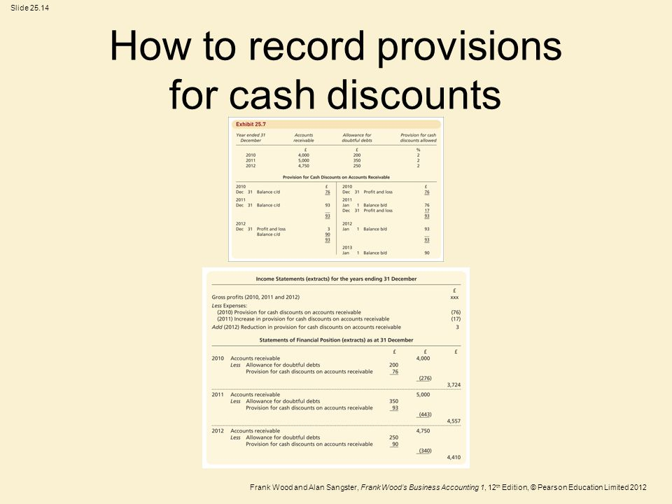 Frank Wood and Alan Sangster, Frank Wood's Business Accounting 1, 12 th Edition, © Pearson Education Limited 2012 Slide 25.14 How to record provisions