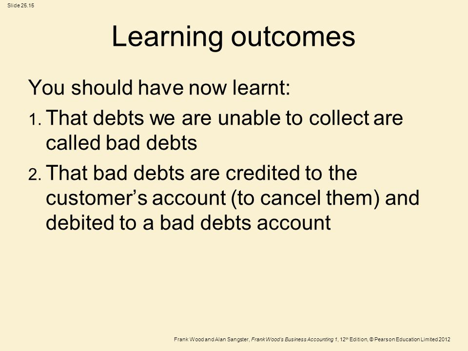 Frank Wood and Alan Sangster, Frank Wood's Business Accounting 1, 12 th Edition, © Pearson Education Limited 2012 Slide 25.15 Learning outcomes You sh