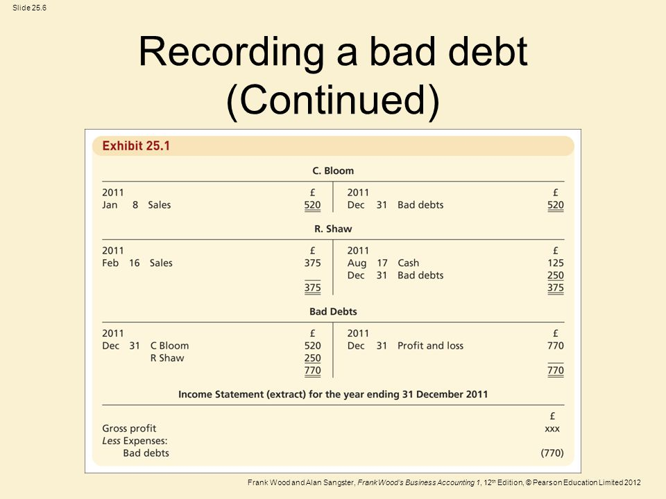 Frank Wood and Alan Sangster, Frank Wood's Business Accounting 1, 12 th Edition, © Pearson Education Limited 2012 Slide 25.6 Recording a bad debt (Con