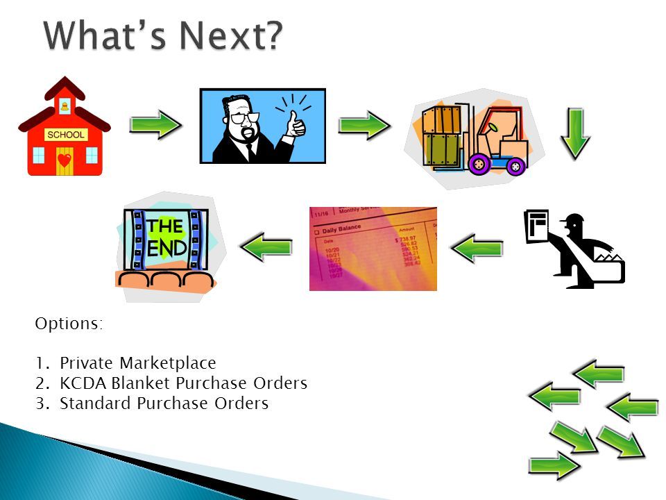 Options: 1.Private Marketplace 2.KCDA Blanket Purchase Orders 3.Standard Purchase Orders