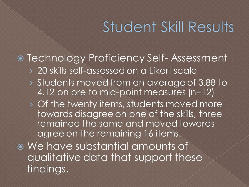  Technology Proficiency Self- Assessment › 20 skills self-assessed on a Likert scale › Students moved from an average of 3.88 to 4.12 on pre to mid-point measures (n=12) › Of the twenty items, students moved more towards disagree on one of the skills, three remained the same and moved towards agree on the remaining 16 items.