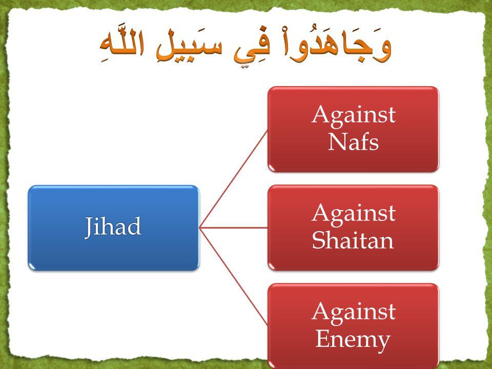 Jihad Against Nafs Against Shaitan Against Enemy