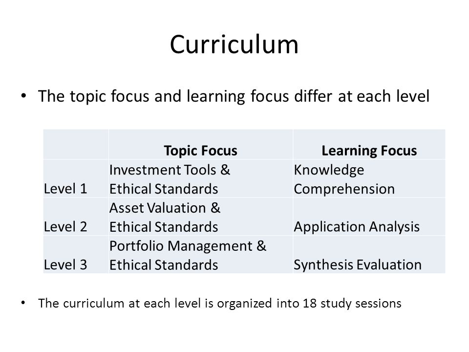Curriculum The topic focus and learning focus differ at each level The curriculum at each level is organized into 18 study sessions Topic FocusLearning Focus Level 1 Investment Tools & Ethical Standards Knowledge Comprehension Level 2 Asset Valuation & Ethical StandardsApplication Analysis Level 3 Portfolio Management & Ethical StandardsSynthesis Evaluation