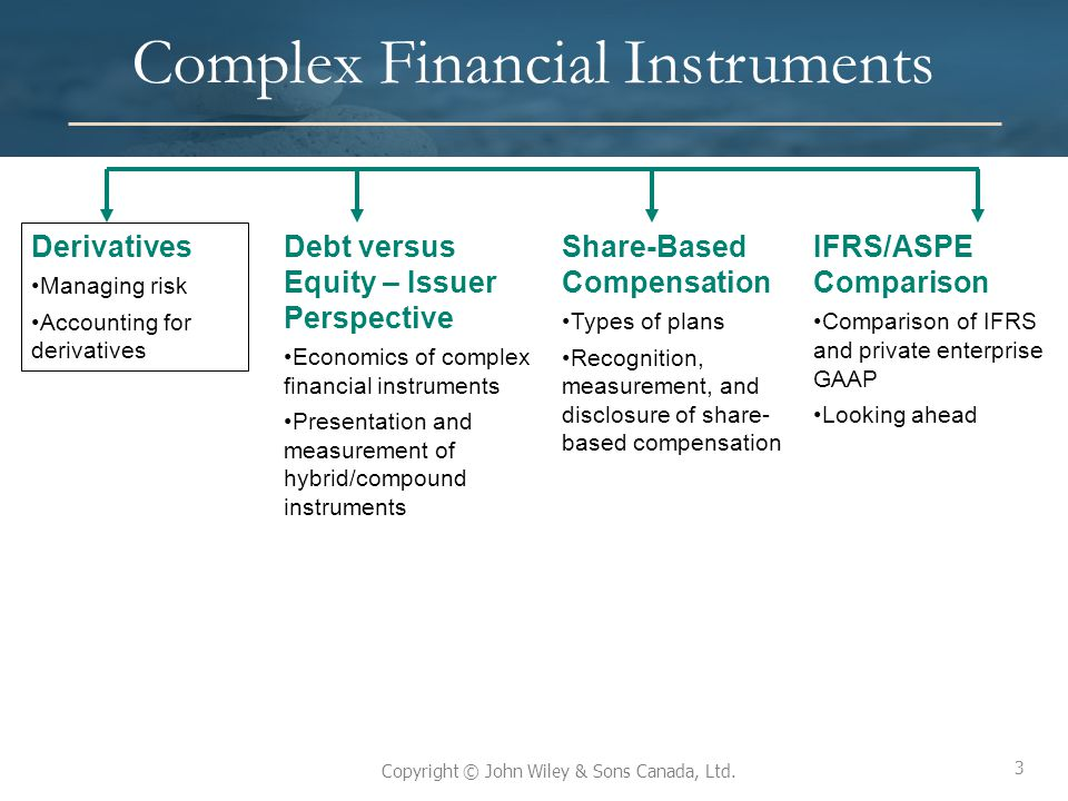 3 Copyright © John Wiley & Sons Canada, Ltd. Complex Financial Instruments 3 Derivatives Managing risk Accounting for derivatives Share-Based Compensa