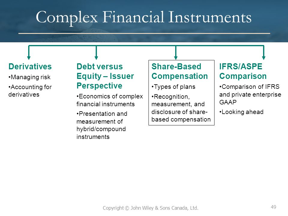 49 Copyright © John Wiley & Sons Canada, Ltd. Complex Financial Instruments 49 Derivatives Managing risk Accounting for derivatives Share-Based Compen