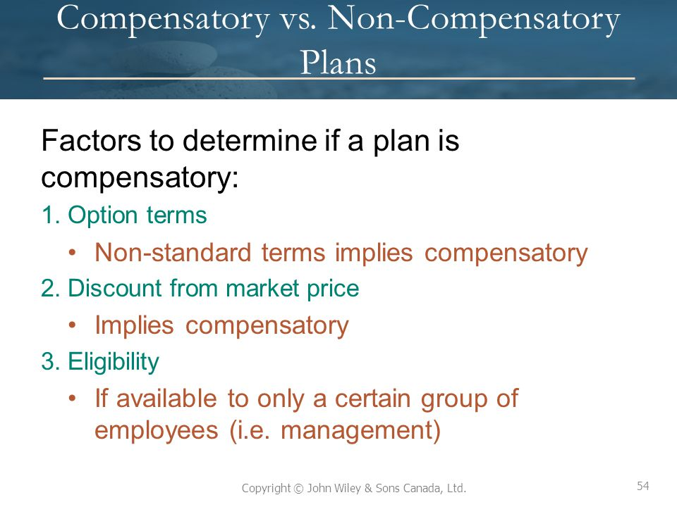 54 Copyright © John Wiley & Sons Canada, Ltd. Compensatory vs. Non-Compensatory Plans Factors to determine if a plan is compensatory: 1.Option terms N
