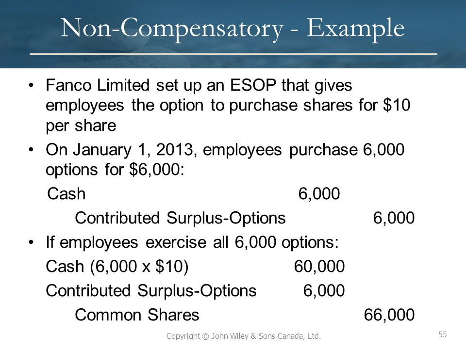 55 Copyright © John Wiley & Sons Canada, Ltd. Non-Compensatory - Example Fanco Limited set up an ESOP that gives employees the option to purchase shar