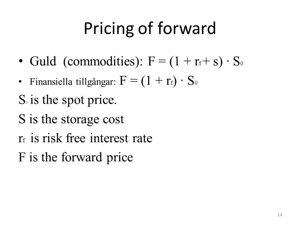 Pricing of forward Guld (commodities): F = (1 + r f + s) · S 0 Finansiella tillgångar: F = (1 + r f ) · S 0 S 0 is the spot price.
