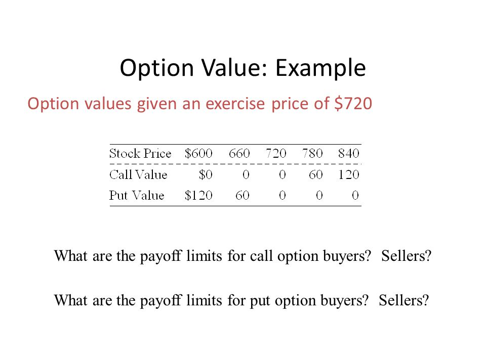 Option Value: Example Option values given an exercise price of $720 What are the payoff limits for call option buyers.