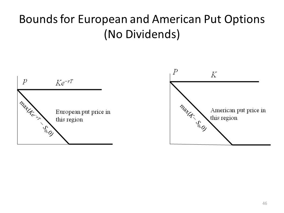 Bounds for European and American Put Options (No Dividends) 46