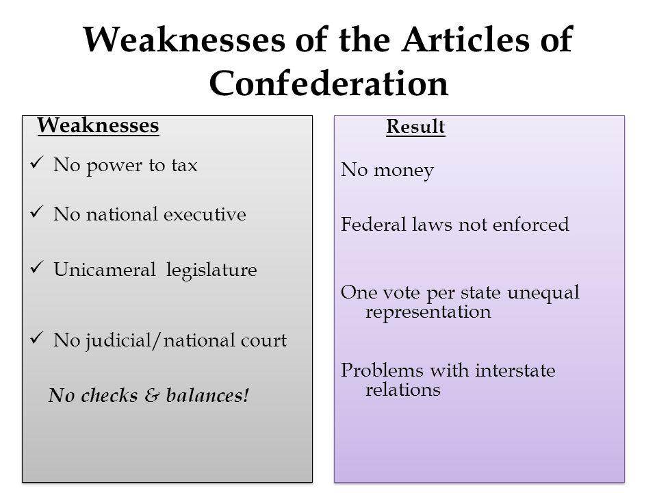 Weaknesses of the Articles of Confederation Weaknesses No power to tax No national executive Unicameral legislature No judicial/national court No chec