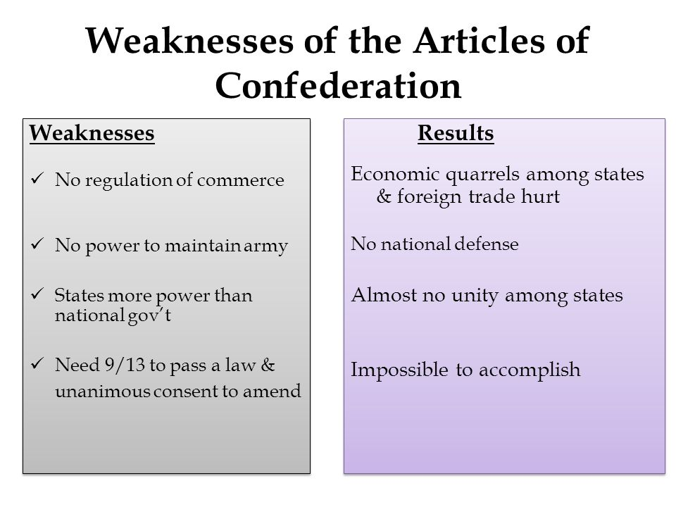 Weaknesses of the Articles of Confederation Weaknesses No regulation of commerce No power to maintain army States more power than national gov't Need