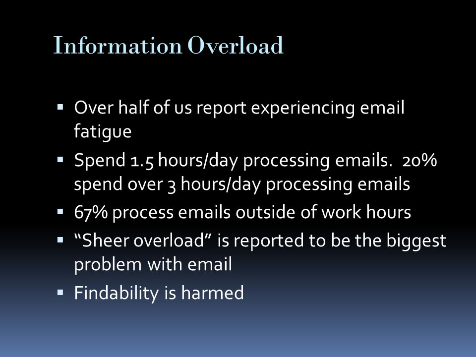 Information Overload  Over half of us report experiencing email fatigue  Spend 1.5 hours/day processing emails.