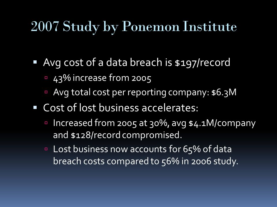2007 Study by Ponemon Institute  Avg cost of a data breach is $197/record  43% increase from 2005  Avg total cost per reporting company: $6.3M  Cost of lost business accelerates:  Increased from 2005 at 30%, avg $4.1M/company and $128/record compromised.