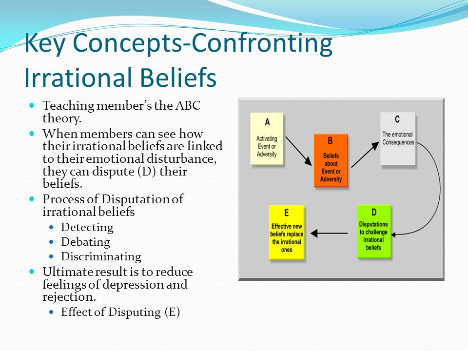 Key Concepts-Confronting Irrational Beliefs Teaching member's the ABC theory.