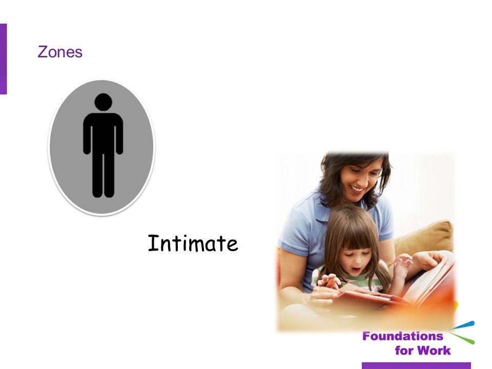 Zones Intimate