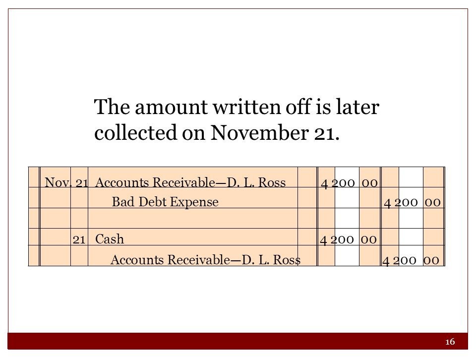16 The amount written off is later collected on November 21.