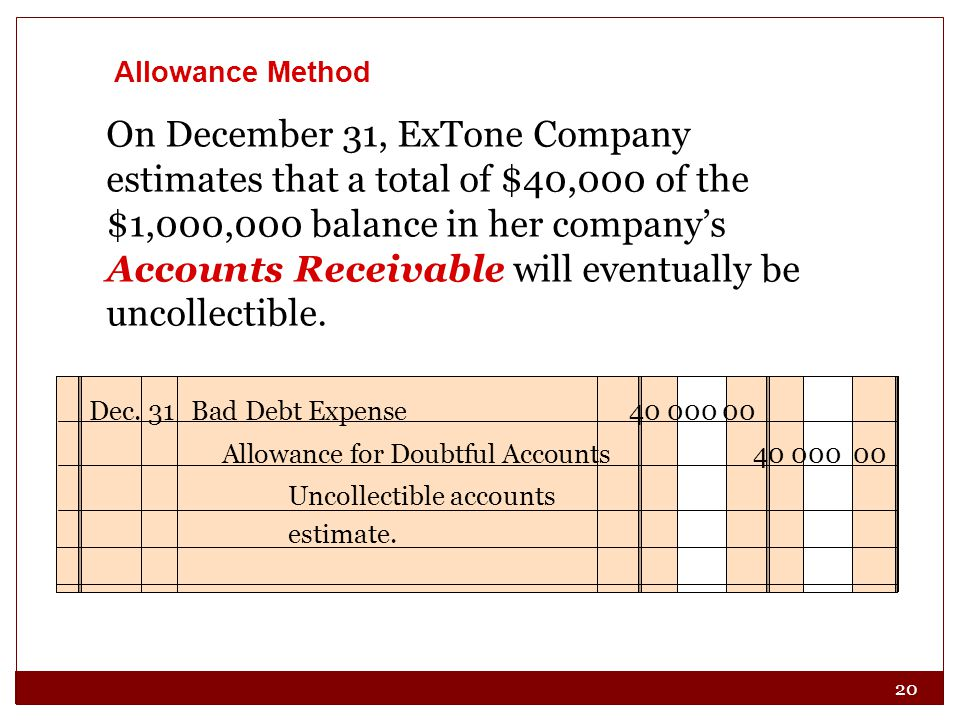 20 On December 31, ExTone Company estimates that a total of $40,000 of the $1,000,000 balance in her company's Accounts Receivable will eventually be uncollectible.