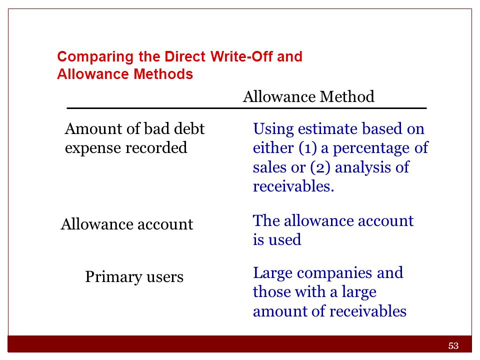 53 Comparing the Direct Write-Off and Allowance Methods Allowance Method Using estimate based on either (1) a percentage of sales or (2) analysis of receivables.