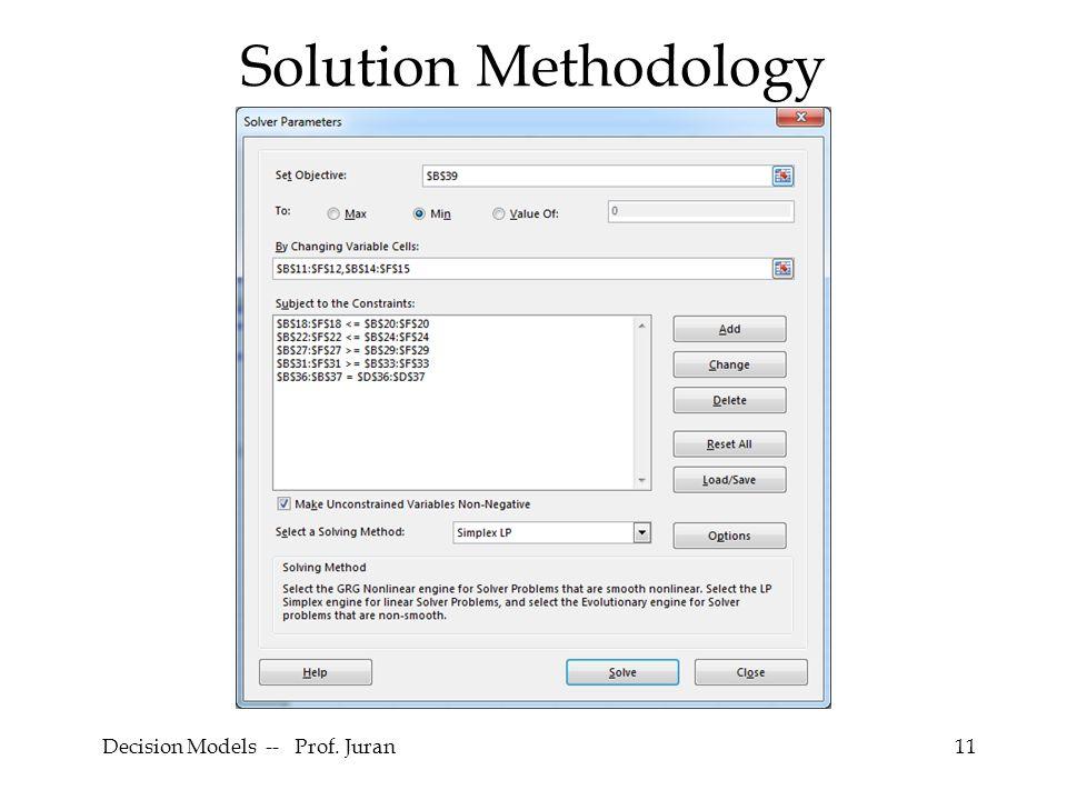 Decision Models -- Prof. Juran11 Solution Methodology