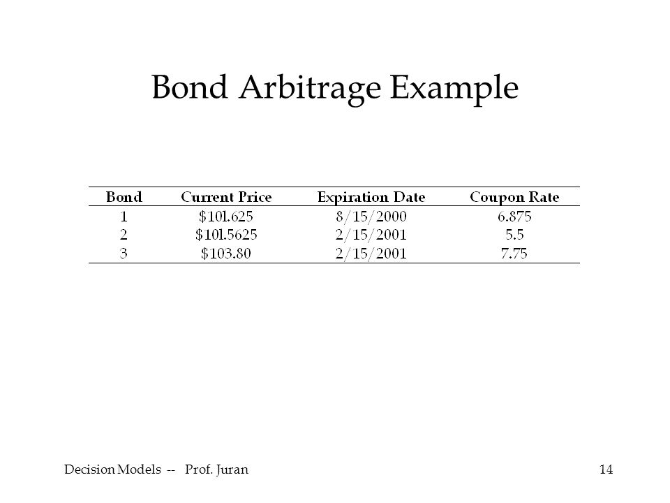 Decision Models -- Prof. Juran14 Bond Arbitrage Example