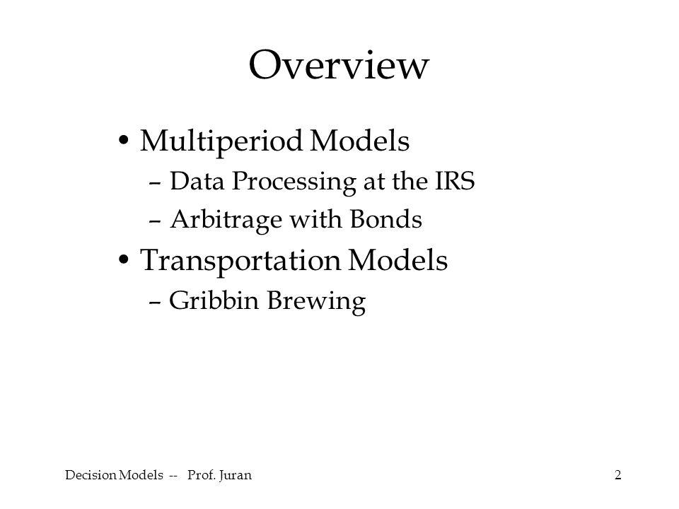 Decision Models -- Prof. Juran2 Overview Multiperiod Models –Data Processing at the IRS –Arbitrage with Bonds Transportation Models –Gribbin Brewing