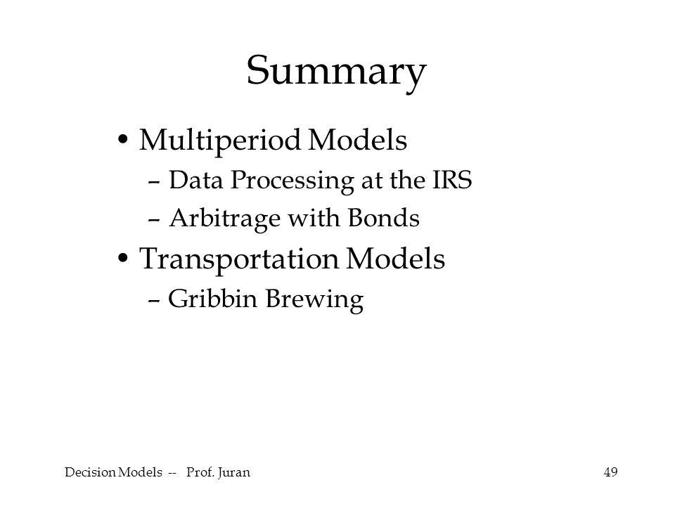 Decision Models -- Prof. Juran49 Summary Multiperiod Models –Data Processing at the IRS –Arbitrage with Bonds Transportation Models –Gribbin Brewing