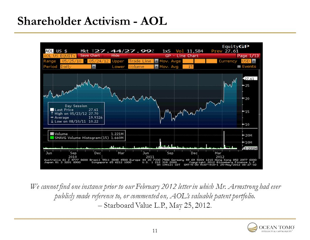 11 Shareholder Activism - AOL We cannot find one instance prior to our February 2012 letter in which Mr. Armstrong had ever publicly made reference to