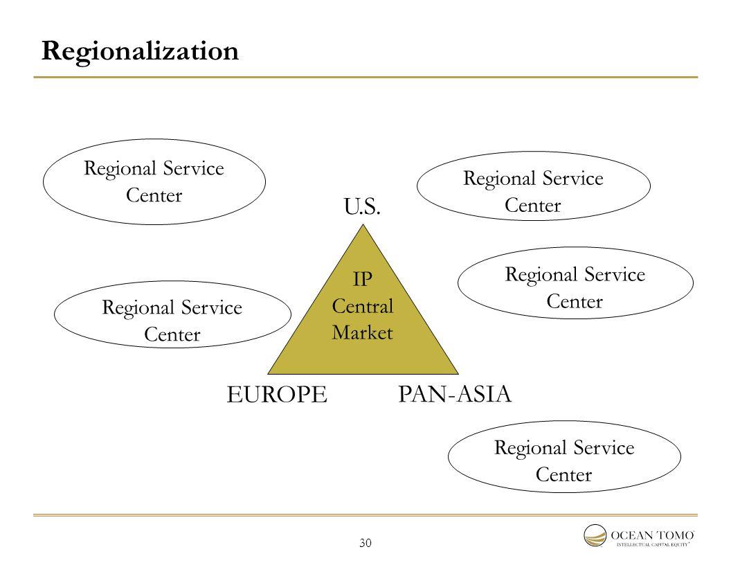 30 Regionalization Regional Service Center U.S. EUROPE PAN-ASIA IP Central Market