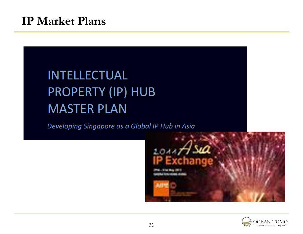 31 IP Market Plans