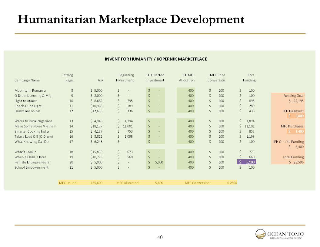 40 Humanitarian Marketplace Development