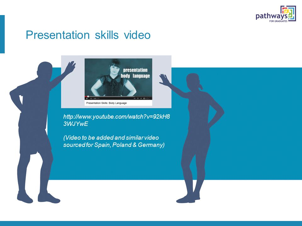 Presentation skills video http://www.youtube.com/watch?v=92kH8 3WJYwE (Video to be added and similar video sourced for Spain, Poland & Germany)