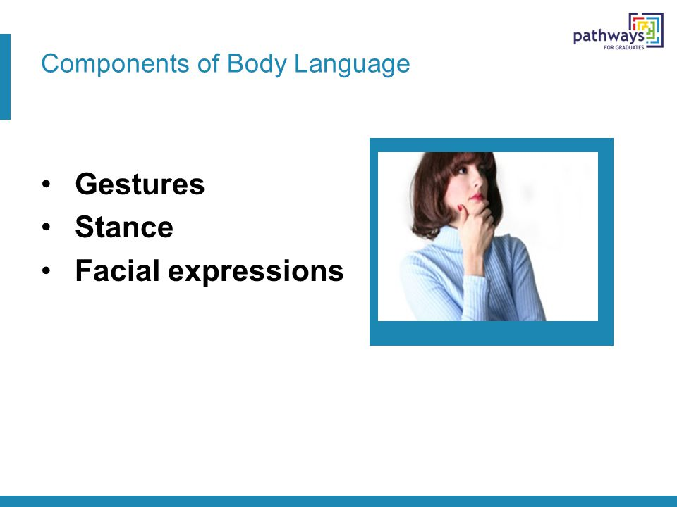 Components of Body Language Gestures Stance Facial expressions