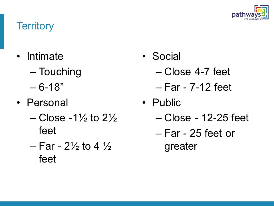 "Territory Intimate –Touching –6-18"" Personal –Close -1½ to 2½ feet –Far - 2½ to 4 ½ feet Social –Close 4-7 feet –Far - 7-12 feet Public –Close - 12-25"