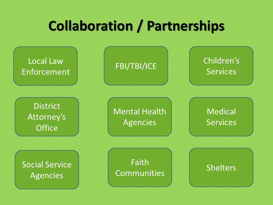 Collaboration / Partnerships Mental Health Agencies District Attorney's Office Children's Services Medical Services Faith Communities Shelters Social Service Agencies FBI/TBI/ICE Local Law Enforcement