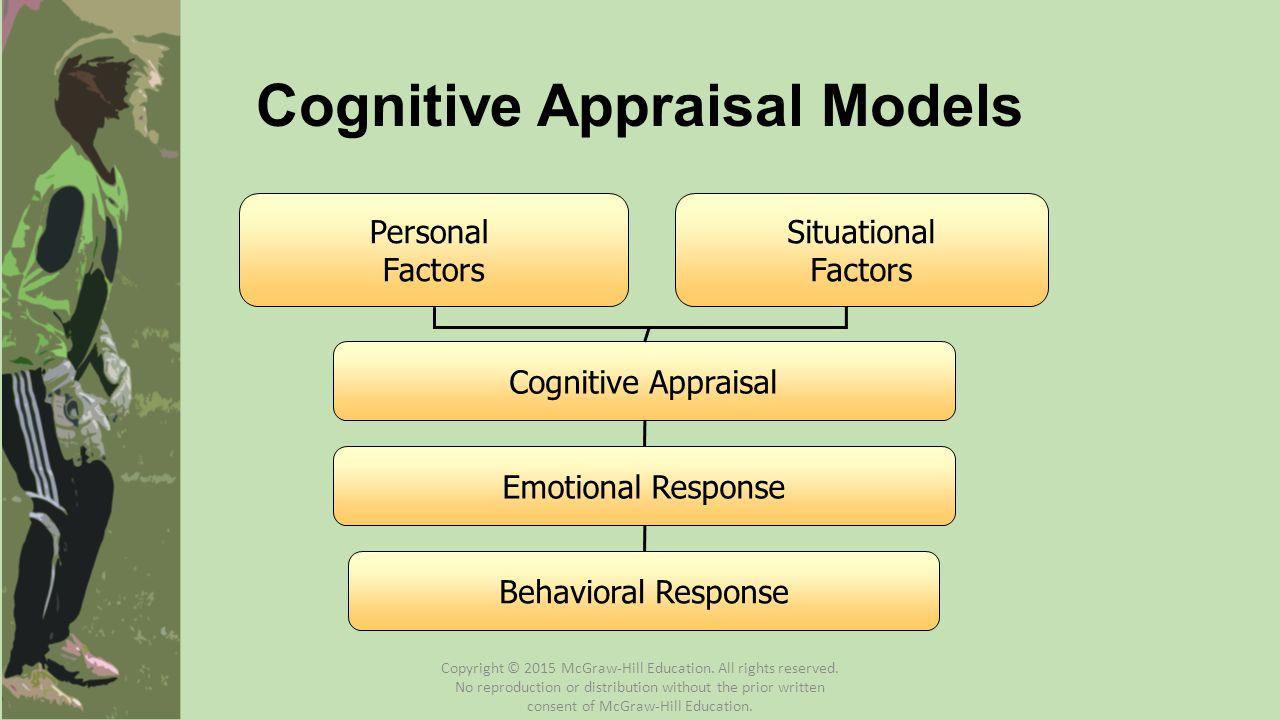 Cognitive Appraisal Models Personal Factors Cognitive Appraisal Emotional Response Behavioral Response Situational Factors Copyright © 2015 McGraw-Hil