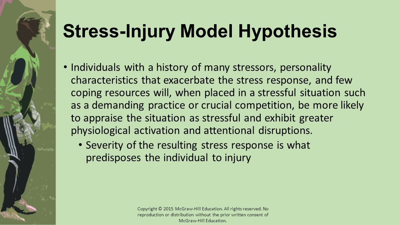Personality History of Stressors Coping Resources Potentially Stressful Athletic Situation Injury Interventions Stress Response Cognitive Appraisals Physiological /Attentional Changes Stress-Injury Model Copyright © 2015 McGraw-Hill Education.